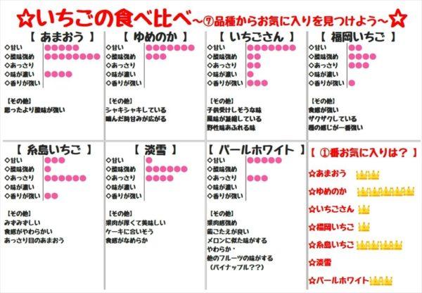 Yoshida家&黒崎店のスタッフ調べ